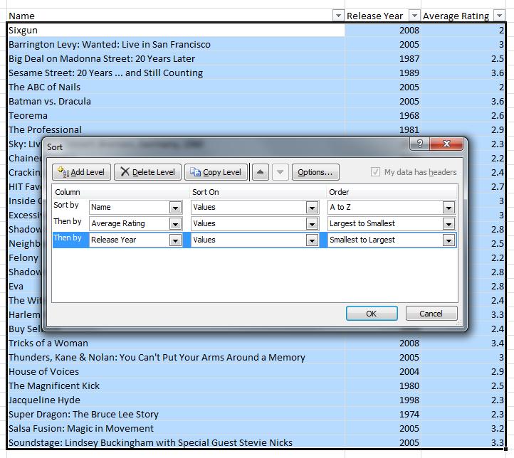 jQuery UI Development & Planning Wiki / Grid-Sorting