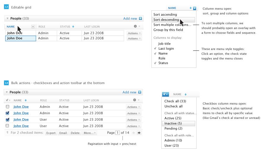 jQuery UI Development & Planning Wiki / Grid-Widget